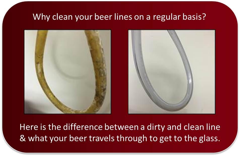 dirty-clean-line